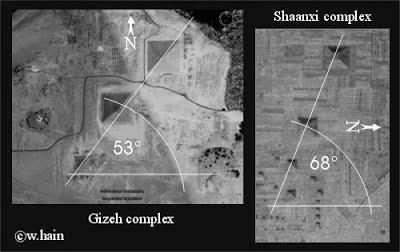 οι πυραμίδες στο συγκρότημα πυραμιδών της Γκίζας