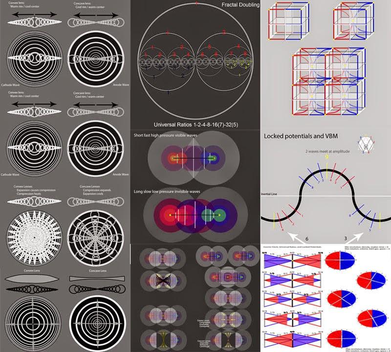 Konsep Materi Dan Fisika Alam Semesta