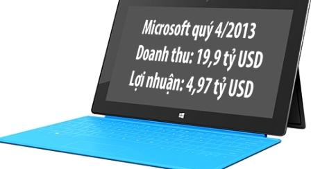 Microsoft Statistically Revenue Profit 4.97 Billion