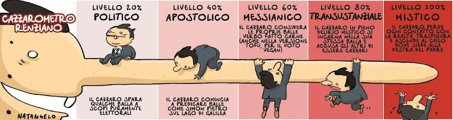 """""""Cazzarometro renziano""""."""