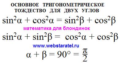 Основное тригонометрическое тождество. Форма записи тождества для двух углов. Математика для блондинок.