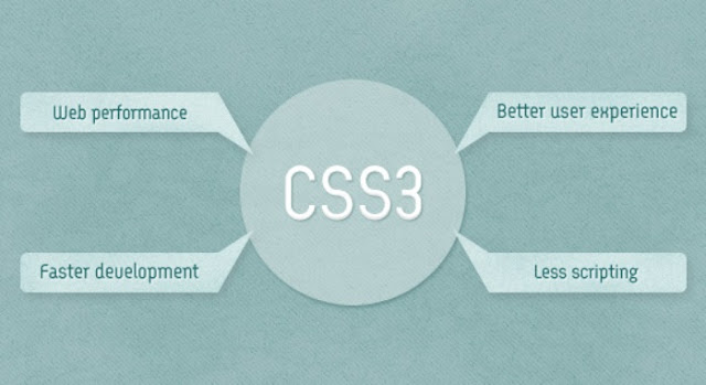 Benefits of CSS visual representation