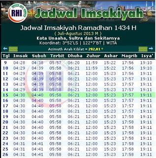 Jadwal Imsakiyah Ramadhan 1434 H Lengkap Seluruh Kota di Indonesia