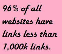 How many Internal Links Do I need, to get in the Top 500 links