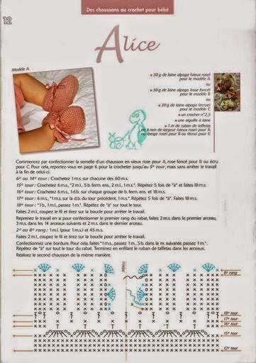 Variados zapatitos para bebés al crochet