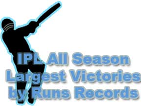 IPL All Season Largest Victories by Runs Records IPL Team Records