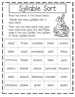 closed syllable worksheets plustheapp syllable patterns vccv phonics ...