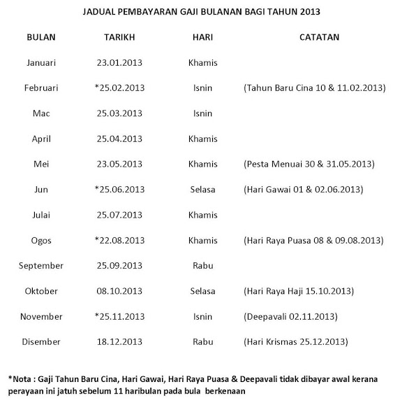Info @MyMassa : Jadual Gaji Penjawat Awam 2013