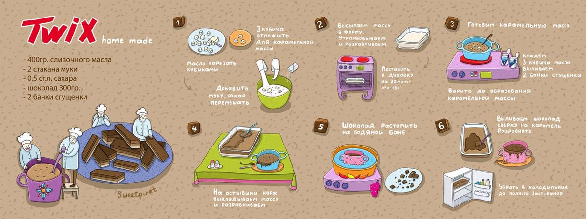 Как сделать вкусняшки дома