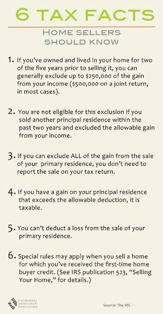 Tax Facts Home Sellers Should Know