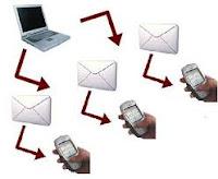 Cara Mengirim SMS ke HP dari Internet