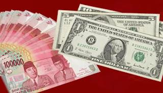 Depresiasi nilai tukar rupiah terhadap dolar Amerika Serikat (AS)