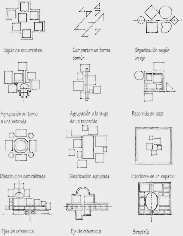 Recomendaciones de libros para estudiantes de arquitectura for Libros de planos arquitectonicos