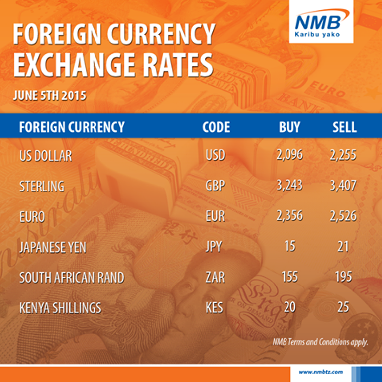 Foreign Exchange - EUR rate