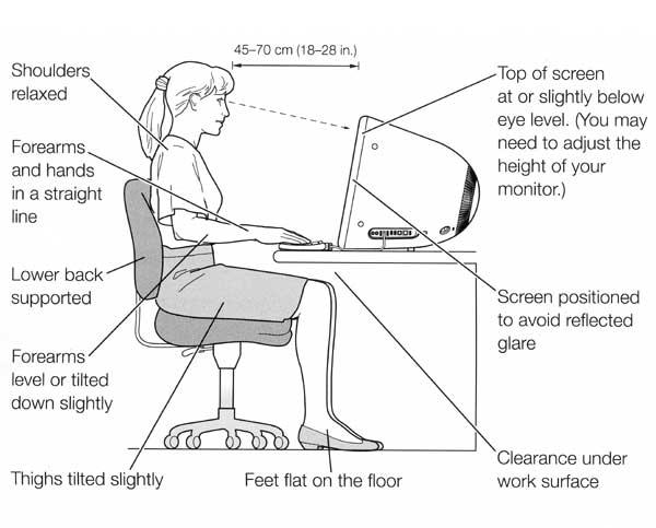 Office Ergonomics Workstation