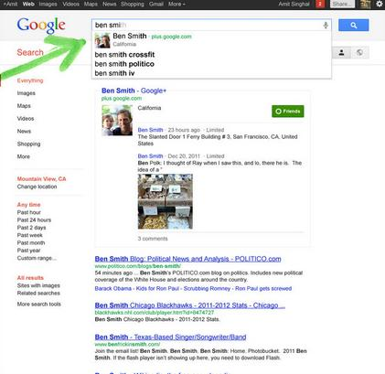Google+ Google Search Integrated
