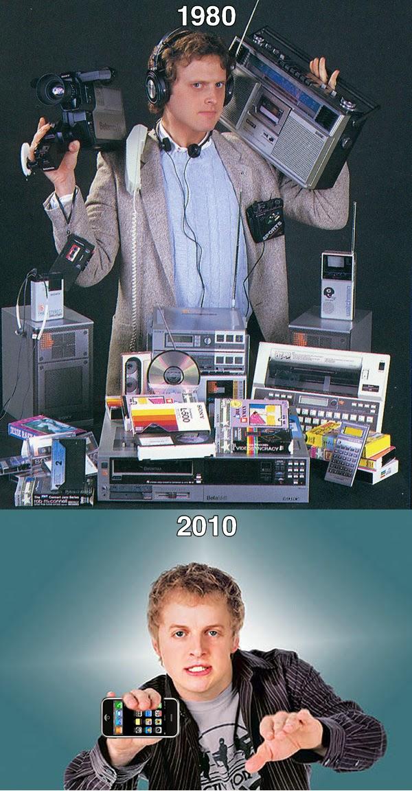 1980年 2010年 家電 スマホ スマートフォン