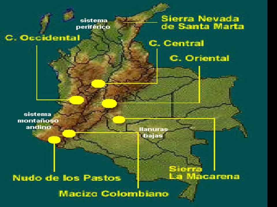 Que Es El Territorio Continental Colombiano