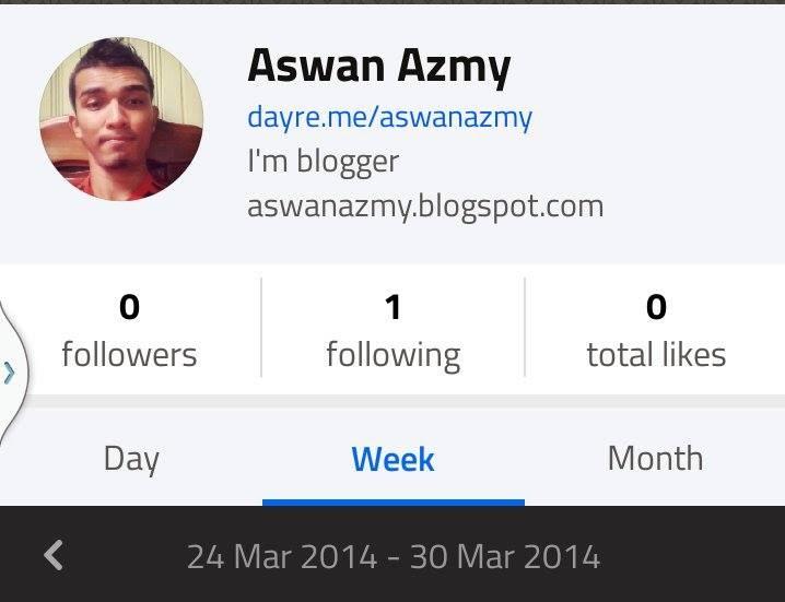 Datre Aswan Azmy