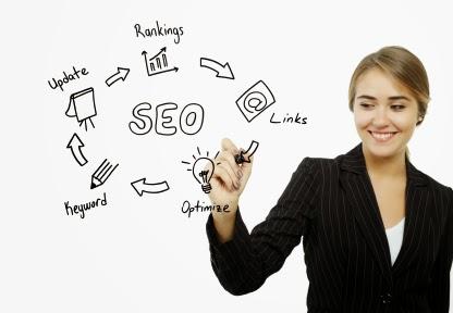 Como usar frases-chave no link do texto de um site ou blog?