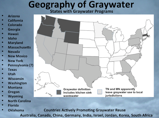 Greywater Nation