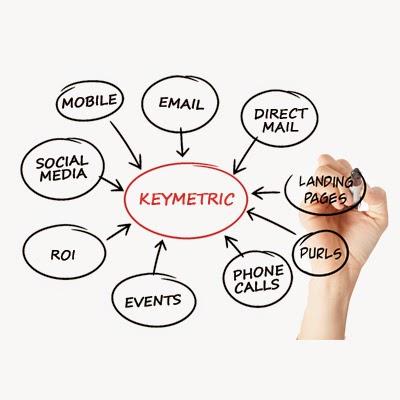 Lời khuyên để chiến dịch quảng cáo online hiệu quả hơn