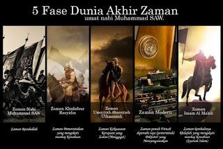 http://sunnahsunni.blogspot.com/2014/12/tanda-kedatangan-imam-mahdi.html