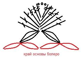 Обвязка края соломонов узел