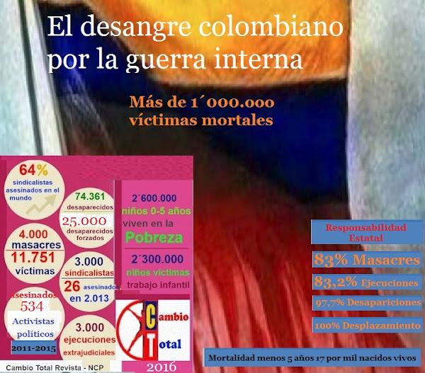 Terrorismo de Estado en Colombia