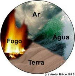 terra, fogo, aguá e ar