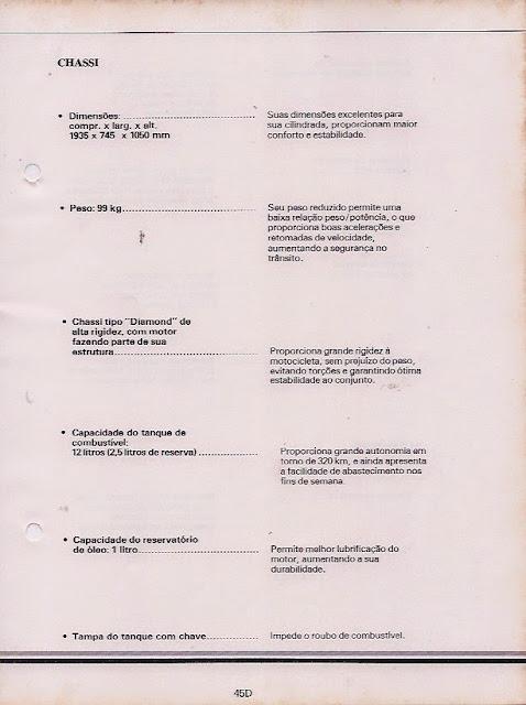 Arquivo%2BEscaneado%2B65 - Arquivo Confidencial: CG 125 Álcool