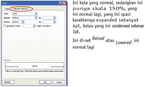 Dialog box Font mengenai Character Spacing.