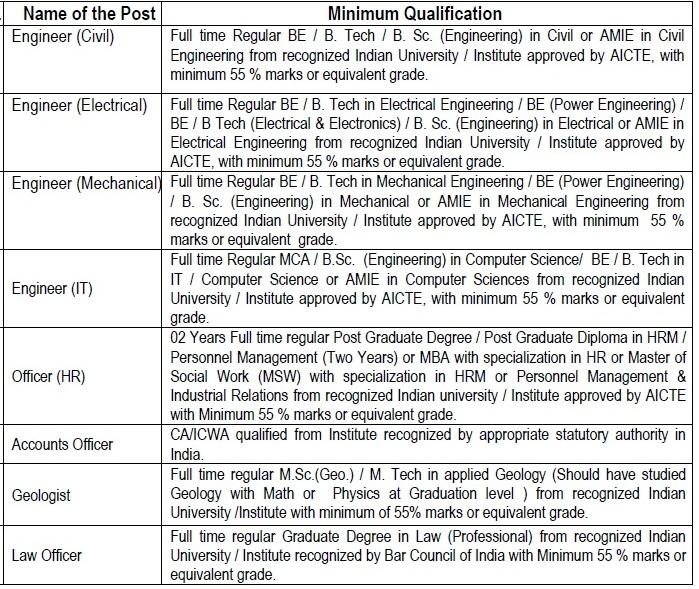 CVPP Vacancies