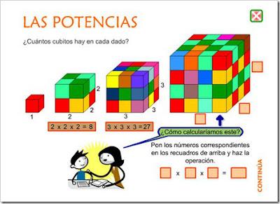 http://www3.gobiernodecanarias.org/medusa/eltanquematematico/laspotencias/inicio/potencias_p.html
