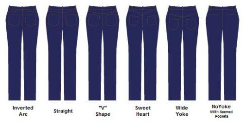 Jenis-jenis Jeans