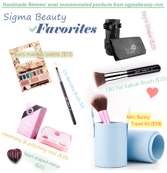 Sigma Favorite Products of 2012