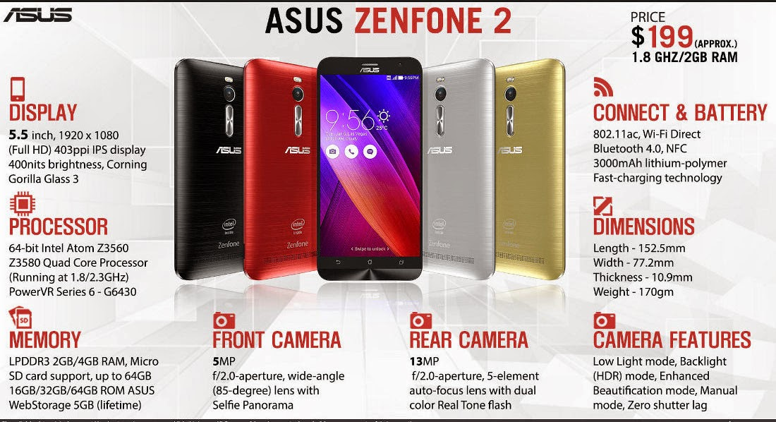 Asus Zenfone 2 ZE551ML Black Red White Golden