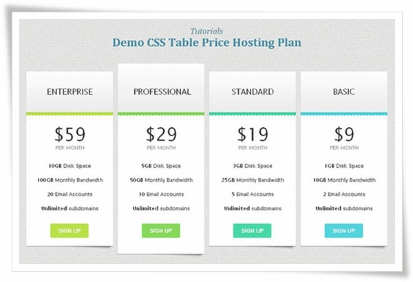 Beautiful CSS3 Table Pricing Style