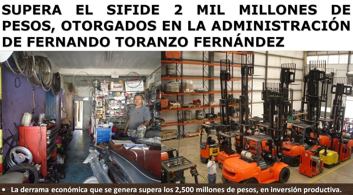 FINANCIANDO EL PROGRESO SOCIAL.