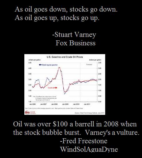 Oil Price Bamboozle
