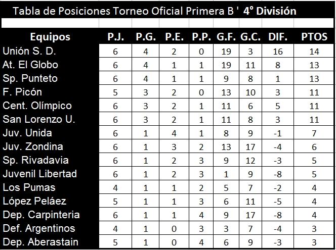"Search Results for ""Torneo Futbol Argentino De Primera Division 2016 ..."