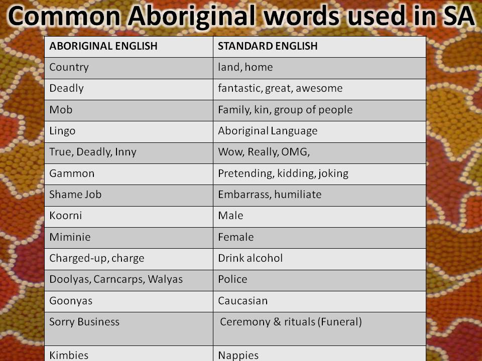 Torres Strait Islands Wiki And Torres Strait Islander