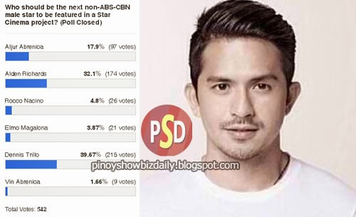Dennis Trillo is most favored non-kapamilya star to be featured in Star Cinema movie