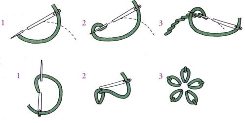 Утепляющий чехол для заварника: схемы вязания и вышивки