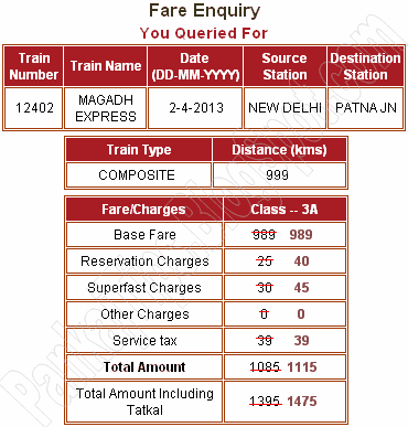 irctc superfast charges revised