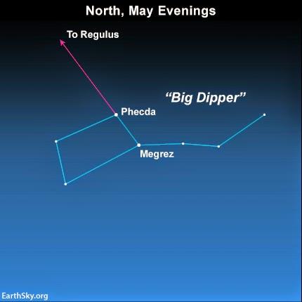 3 - Mặt Trăng gần sao Regulus, trái tim của Sư Tử.