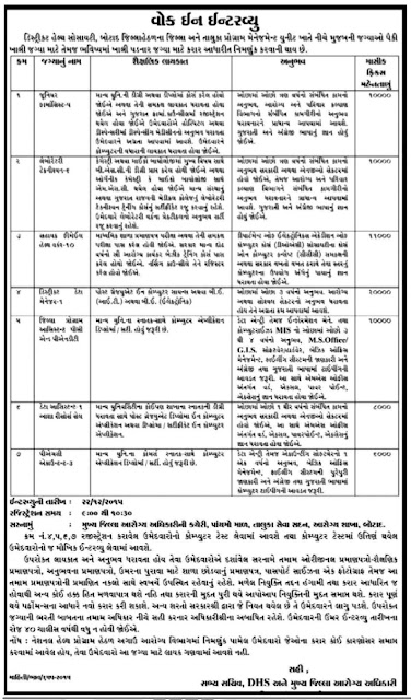 District Rural Development Agency, Botad Recruitment 2015