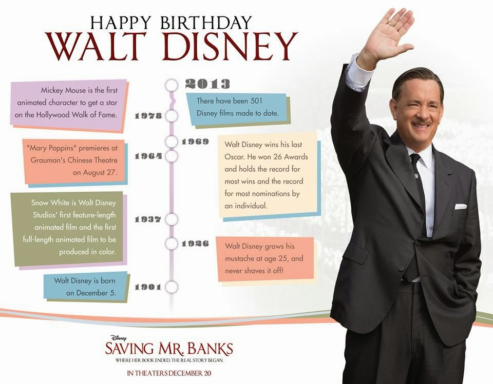 the life of walt disney This man started it all, though there were others none will stick out like walt disney | see more ideas about backgrounds, wallpapers and disney magic.