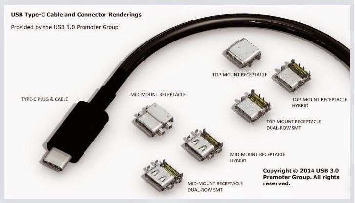 Kabel USB Reversible Telah Diselesaikan
