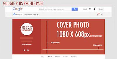 Dimensiones de la imagen de portada de google+